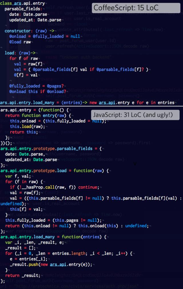 CoffeScript vs JavaScript Code